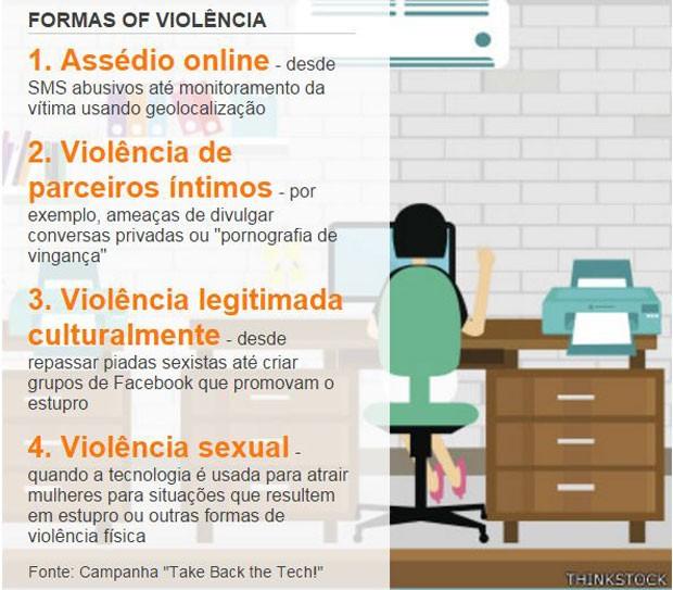 Cartela violência contra mulheres BBC. (Foto: BBC)