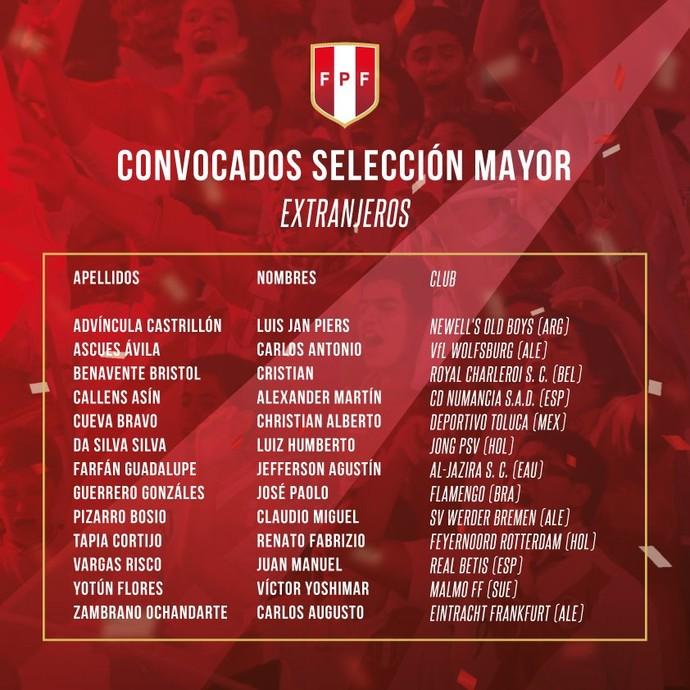 Lista de convocados Peru (Foto: Divulgação)