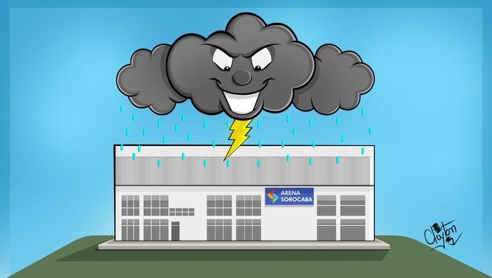 Charge nuvem negra sobre arena sorocaba (Foto: Charge / Clayton Esteves)