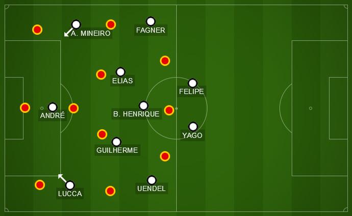 Corinthians e Audax devem fazer um bom duelo tático em Itaquera (Foto: GloboEsporte.com)