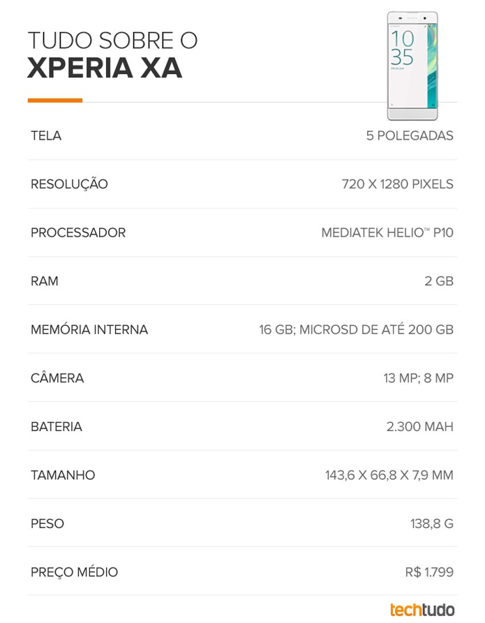 Xperia XA (Foto: Arte/TechTudo)