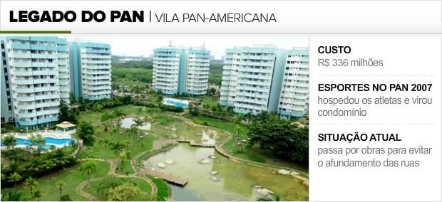 Info_LEGADO-PAN_VILA-PANAMERICANA (Foto: Infoesporte)