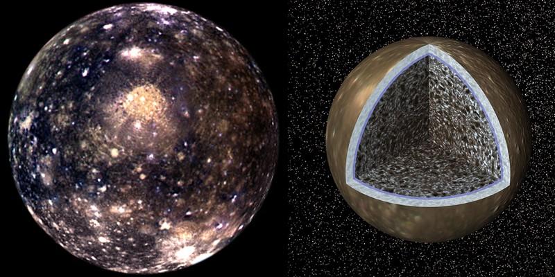 Calisto, lua de Júpiter (Foto: Wikimedia/NASA)
