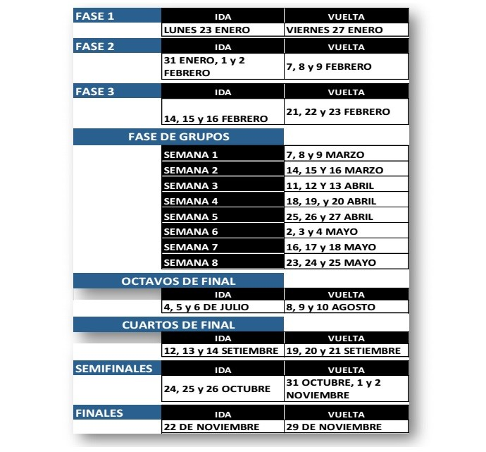 Análise do Grupo do Palmeiras na Libertadores 2017 - Fórum Palmeiras ... 566028658be13