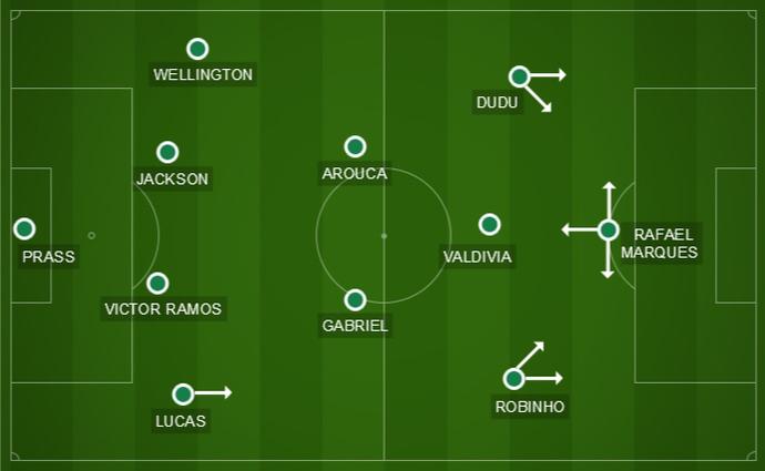 Esquema Palmeiras 01 (Foto: Reprodução)