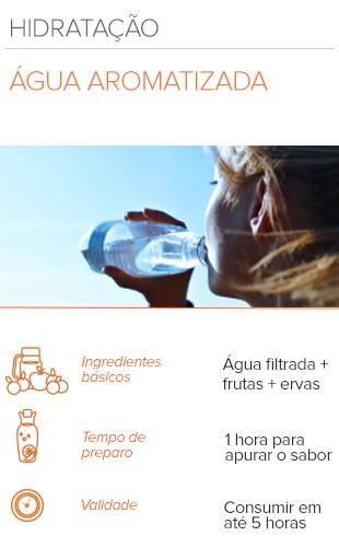 EuAtleta Perroni hidratação verão receita (Foto: Eu Atleta)