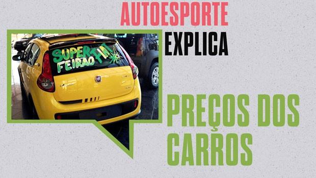 Autoesporte explica o que influencia no preço dos carros no Brasil (Foto: Autoesporte)