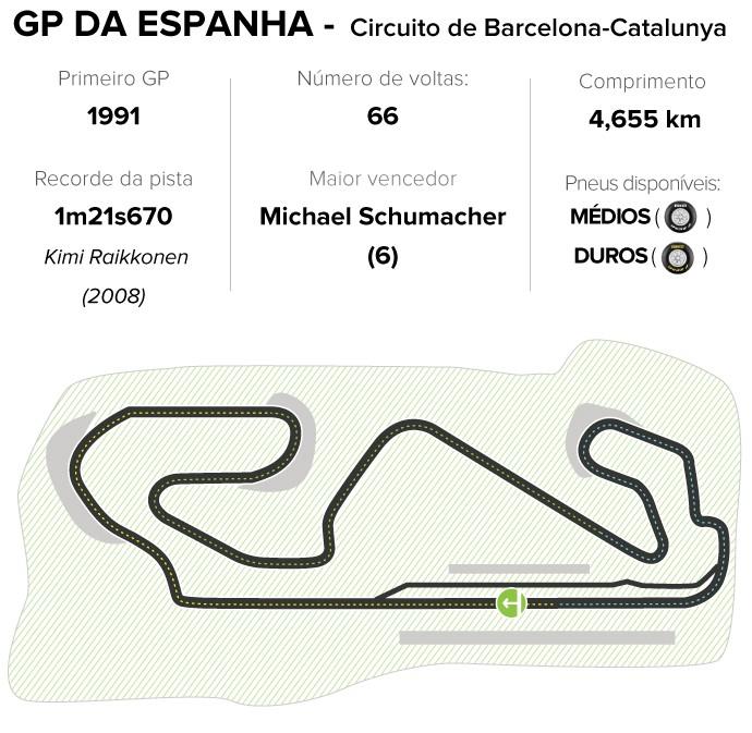INFO - Circuito GP do Espanha F1 - 2 (Foto: globoesporte.com)
