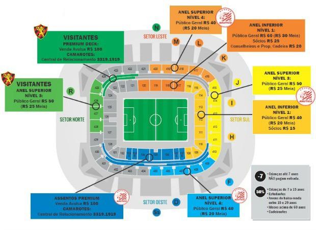 náutico x sport ingressos arena pernambuco (Foto: Divulgação)