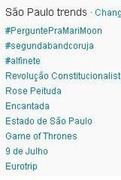 Trending Topics em SP (Foto: Reprodução)