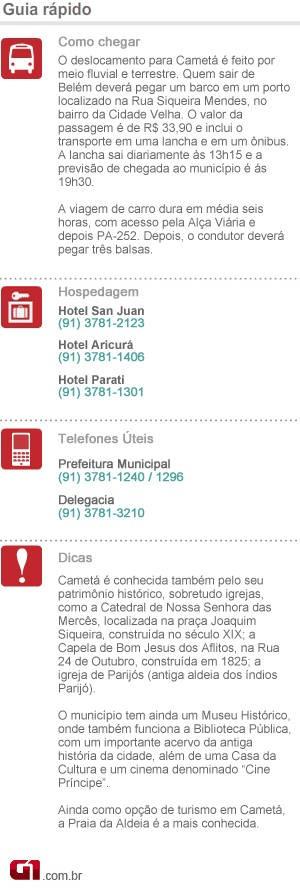 Infográfico sobre Cametá (Foto: Divulgação)