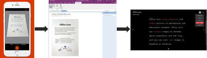 Exemplo de texto capturado com a ferramenta Office Lens (Foto: Divulgação/Microsoft)