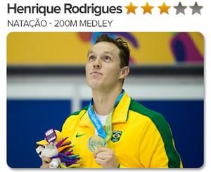 Peso do Ouro - Henrique Rodrigues, Natação - 200m medley (Foto: GloboEsporte.com)