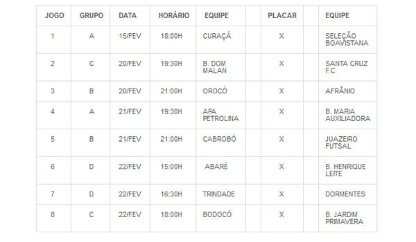 Tabela da primeira rodada da Copa TV Grande Rio de Futsal (Foto: Divulgação Evento)