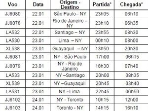 Voos cancelados da Lan e TAM de sexta-feira (22) a domingo (24) (Foto: Divulgação)