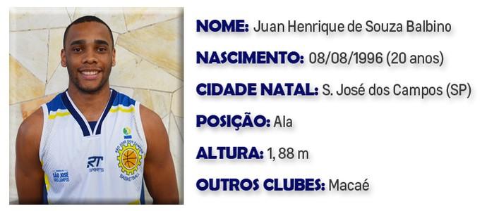 Juan São José Basquete (Foto: Arte GloboEsporte.com)