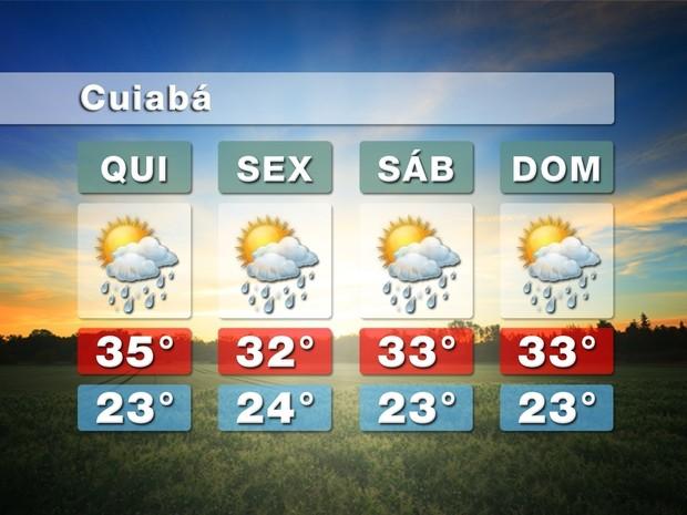 Meteorologia prevê dia de céu nublado e com chuva em Cuiabá