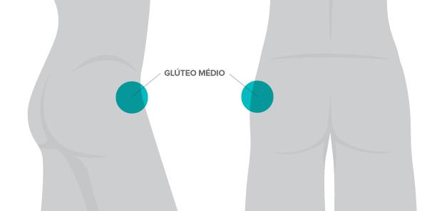 Glúteo Médio (Foto: Editoria de Arte / EUATLETA.COM)