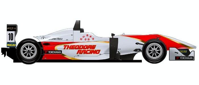 Carro da Theodore para o GP de Macau de 2013