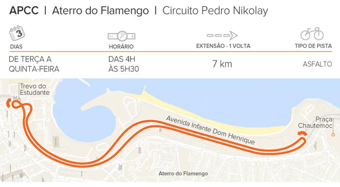 EuAtleta info mapa APCC_Aterro do Flamengo (Foto: Eu Atleta)