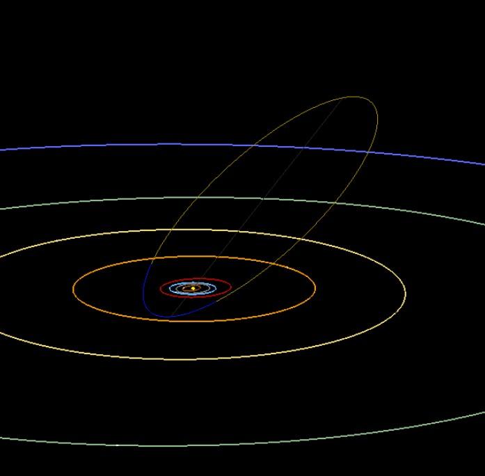Órbita do cometa Pimentel em relação à Terra (azul), Marte (vermelho) e Júpiter (laranja) (Foto: Reprodução/Facebook)