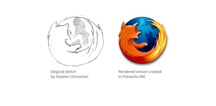 Desenho de origem do logotipo do Firefox (Foto: Divulgação Stephen Desroches)