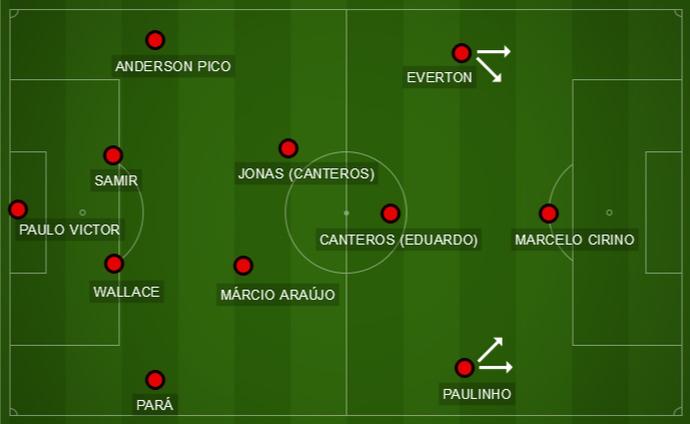 Possível formação do Flamengo com Paulinho (Foto: Globoesporte.com)