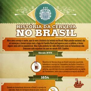 A história da cerveja no Brasil (Divulgação)