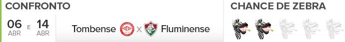 Tombense-x-Fluminense (Foto: INFOESPORTE)