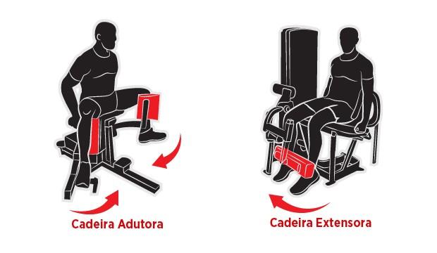 Exercícios joelho 3 (Foto: Alexandre Jurban)