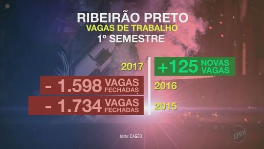Ribeirão Preto, Sertãozinho e Bebedouro têm o melhor 1º semestre em dois anos na geração de empregos