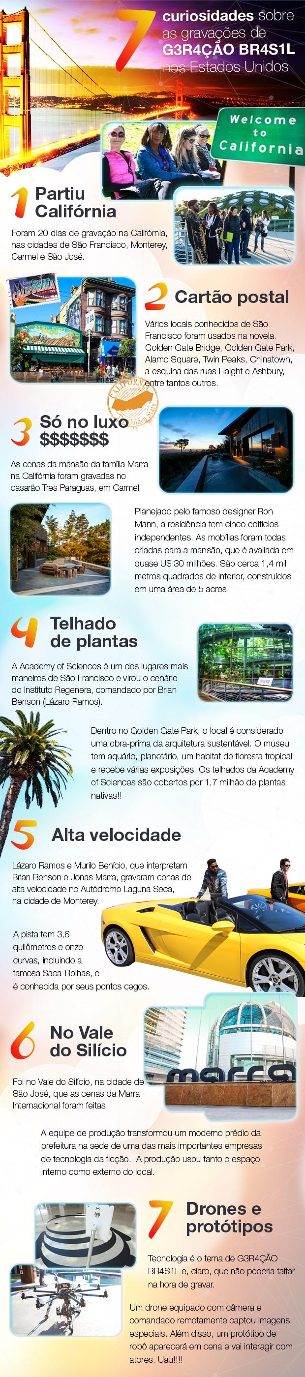 Curiosidades Califórnia (Foto: Geração Brasil / TV Globo)