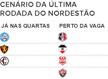 Tabela - Copa do Nordeste (Foto: GloboEsporte.com)