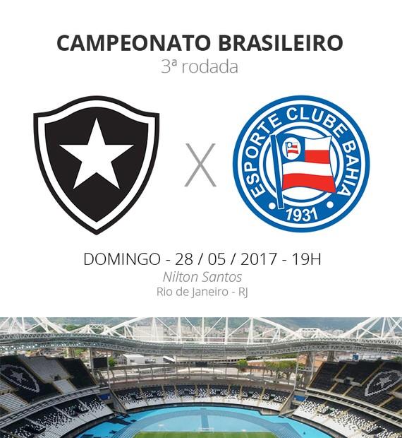 Resultado de imagem para Botafogo 1 X 0 Bahia -