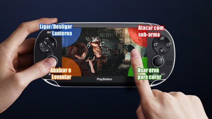 Para compensar a falta de botões cada canto da tela de toque ganha uma função em Resident Evil: Revelations 2 no PS Vita (Foto: Reprodução/Rafael Monteiro)
