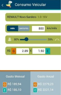 Ferramenta que calcula o consumo de combustível (Foto: Autoesporte)