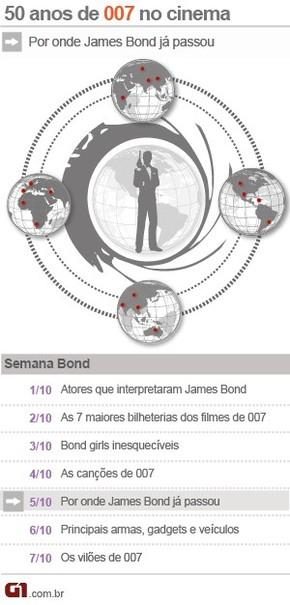 James Bond Esteve No Brasil Em 1979 Veja Por Onde Ele Ja Passou
