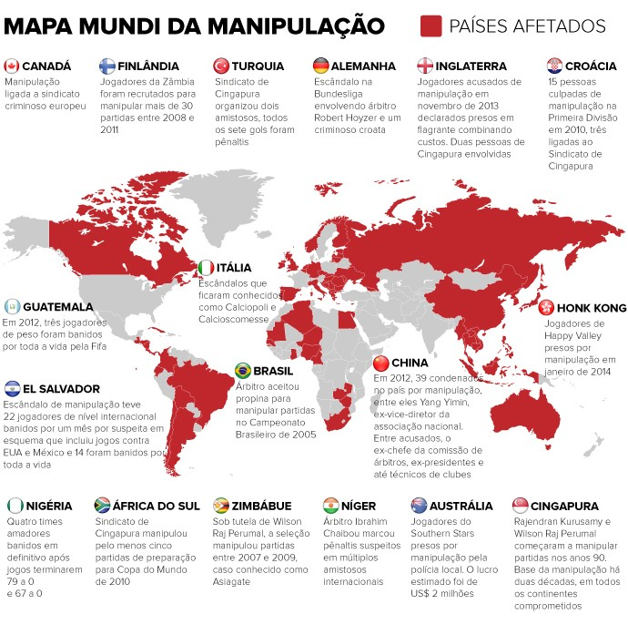 Mapa manipulação resultados futebol  (Foto: Editoria de Arte)