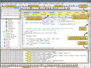 UltraEdit, editor de programação