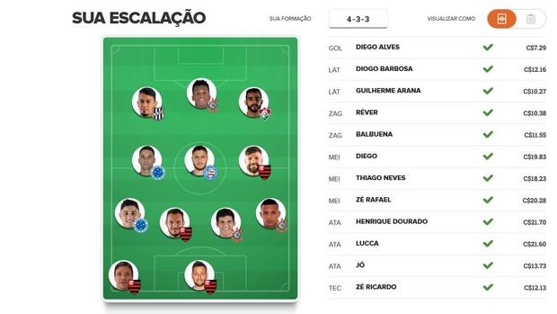 BLOG: Fla e Corinthians são principais apostas do Hespana EC para a rodada #19 do Cartola