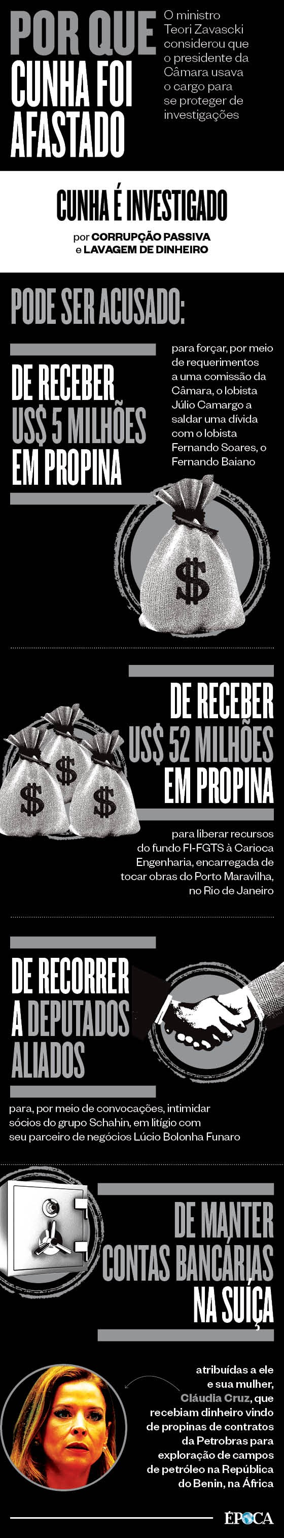 Por que Cunha foi afastado  (Foto: Época )