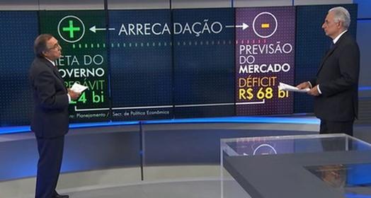 CARLOS ALBERTO SARDENBERG (Reprodução: TV Globo)