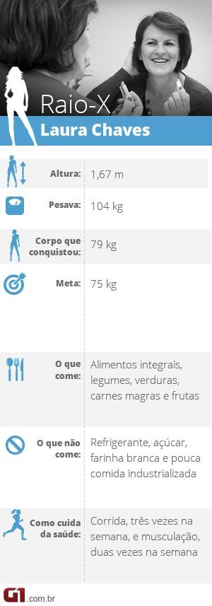 A professora universitária Laura Peixoto Chaves mudou de estilo aos 50 anos e emagreceu 25 kg (Foto: Editoria de Arte/G1)