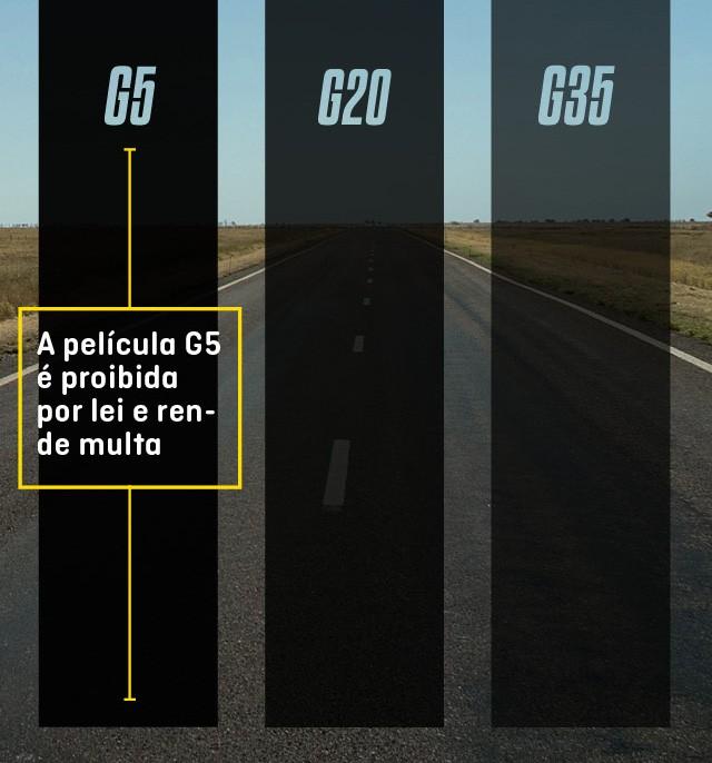 G5 (Foto: d.)