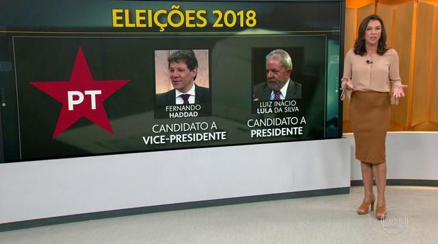 PT, PRTB e PDT anunciam nomes dos vices nas chapas à presidência da república