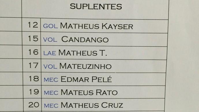 Banco de reservas da Anapolina tem 5 jogadores com o mesmo nome (Foto: Divulgação)