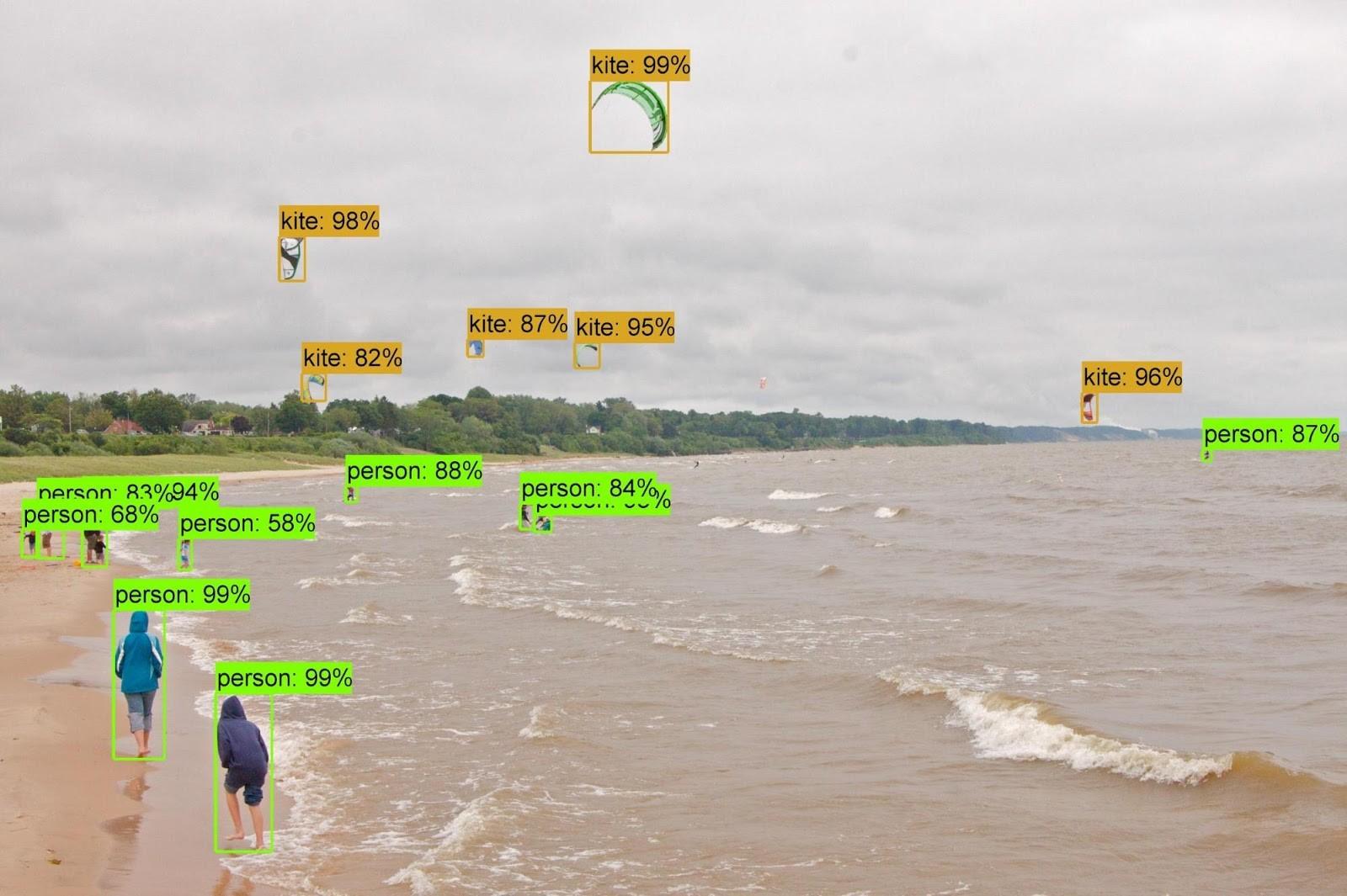 Exemplo do trabalho do NASNet (Foto: Divulgação / Google)