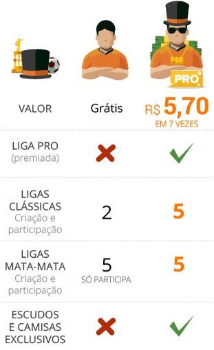 Info Cartola  (Foto: Infoesporte)