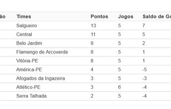 Confira a classificação geral do PE  após os resultados da sexta rodada