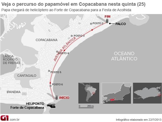 Papa Móvel Copacabana (Foto: Editoria de Arte/G1)